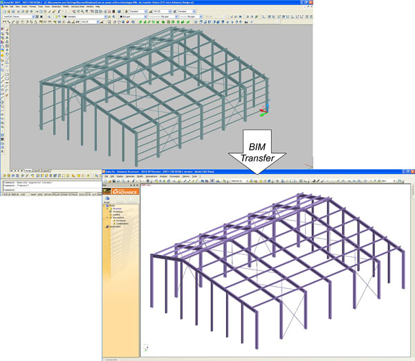How is the BIM transfer between Advance Design and Advance Steel done