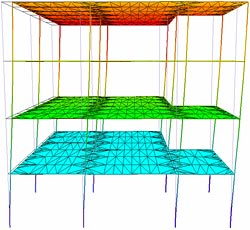 How is the rigid diaphragm behavior of slabs simulated