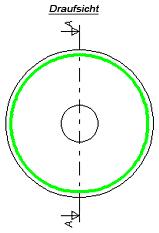 Wie wird eine radiale Bewehrung genutzt