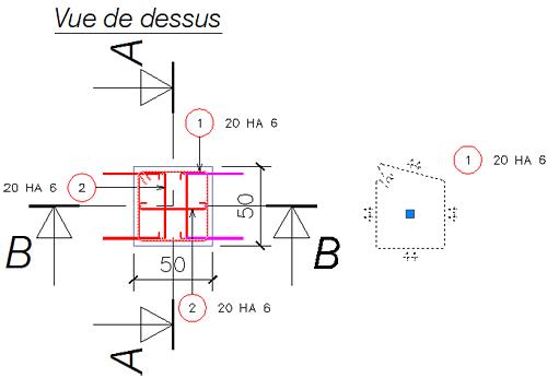 Comment créer les schémas de façonnage automatiquement