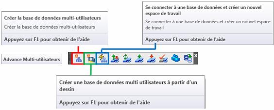 Comment créer et accéder à une base de données Multi-utilisateur