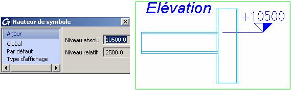 Comment définir la précision des cotes de niveaux