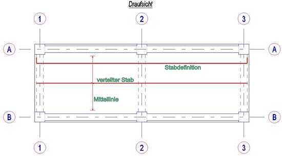 Wie kann die Linienstärke der Verlegelinie und des Stahlauszuges verändert werden