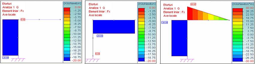 Cum se definesc şi se calculează îmbinările pentru construcţiile metalice