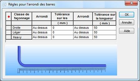 Comment afficher les dimensions des aciers avec une valeur arrondie