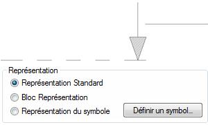 Comment personnaliser les cotations de niveau