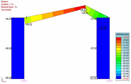 Cum se calculează îmbinările metalice folosind noul modul Advance Design Steel Connections