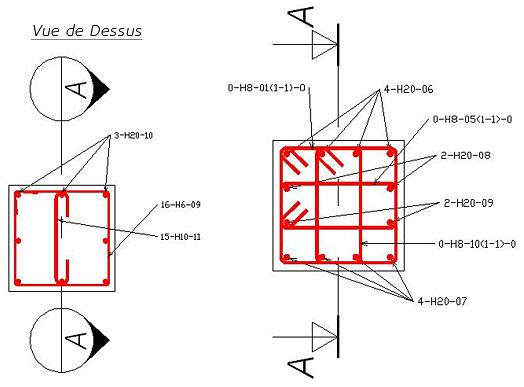 Comment améliorer la gestion des symboles de ferraillage