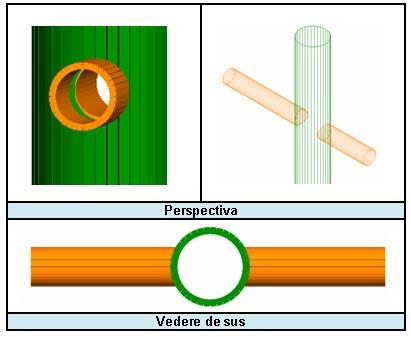 Cum se modelează intersecţia dintre două tuburi