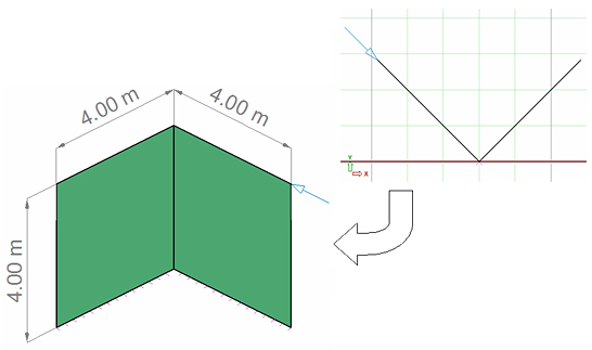 Cum se vizualizează torsorii pe un grup de pereţi într-un sistem de coordonate definit de utilizator?