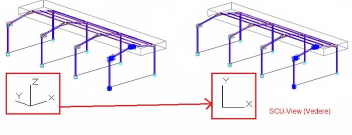 Cum se adaugă o vedere izometrică într-o planşă de subansamblu?