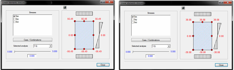How is the mesh on linear elements modified