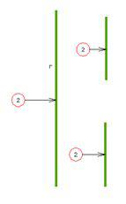 Comment utiliser la répartition par mètre linéaire?