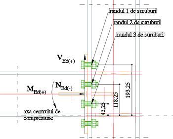 Cum se verifică la întindere şuruburile nepretensionate folosind noul modul Advance Design Steel Connections