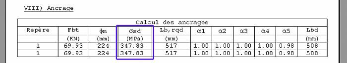 Eurocode 2 : Comment Arche Poutre calcule t-il les ancrages à l'Eurocode 2
