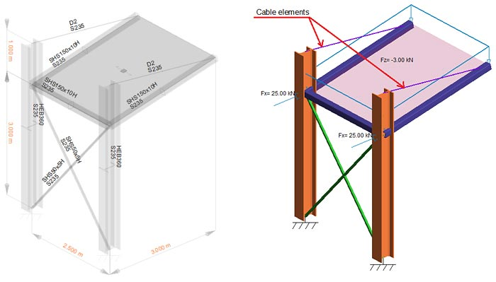How is a structure with cables designed