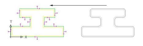 Wie kann ein Anwenderprofil erzeugt werden