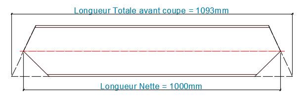 Quelle est la différence entre la longueur et la longueur totale avant coupes pour les barres ayant des coupes biaises?