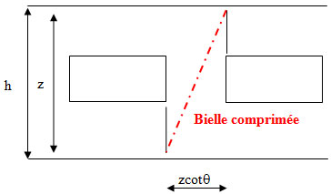 Quelle est la distance minimale entre deux trémies ?