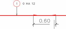 Comment utiliser un catalogue pour les longueurs de recouvrement ?