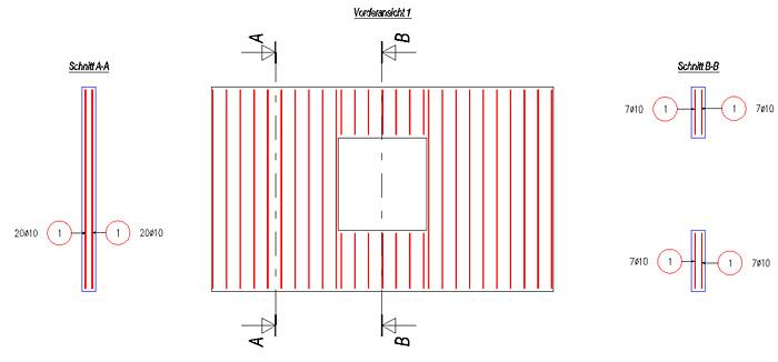 Wie wird eine Verteilung als laufende Meter definiert?