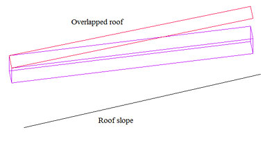 How is an inclined beam created in Advance Concrete?