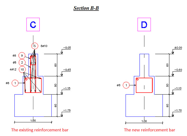 How are reinforcement bars numbered in Advance Concrete?