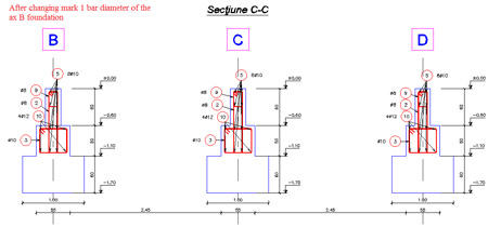 How are reinforcement bars numbered after they are modified in Advance Concrete?