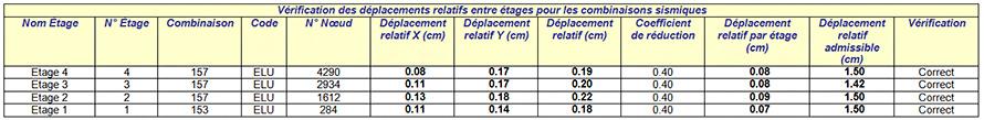 Comment obtenir les déplacements relatifs entre étages au séisme ?