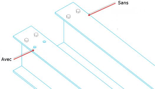 Comment améliorer la rapidité pour la sortie de plan d'ensemble ou d'élévations ?