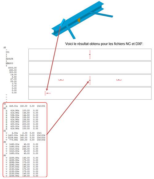 Comment le scribing fonctionne-t-il pour les fichiers NC et DXF ?