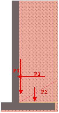 Comment est calculé le renversement d'un mur de soutènement dans Arche
