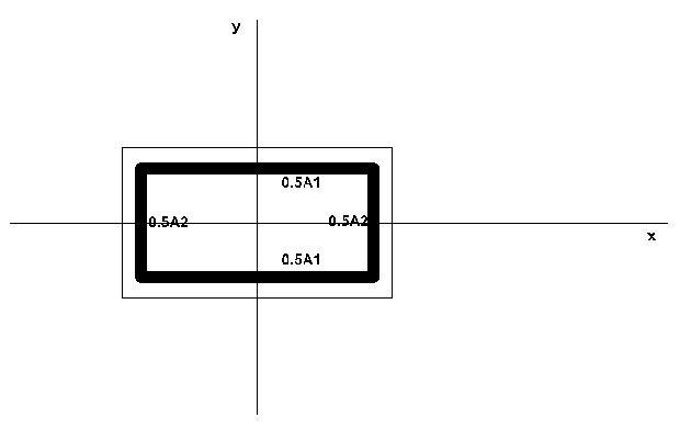 Comment fonctionne l'option Le rapport des excentricités dans Arche Poteau