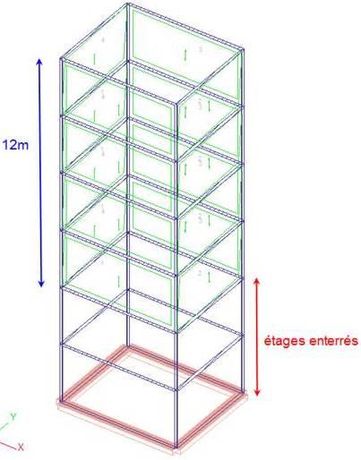 Comment gérer le vent sur un modèle comportant des étages enterrés ?