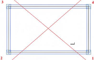 Pourquoi est-il important de modéliser une plaque dans le sens trigonométrique ?
