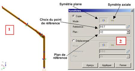 Quelles sont les différents modes de symétrie avec Advance Design