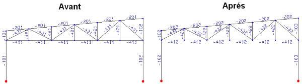 Comment ajouter un auvent à gauche d'un portique existant