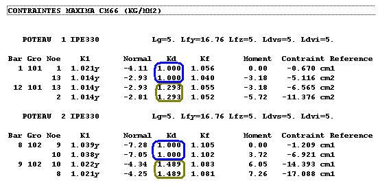 Comment calculer le coefficient  «Kd » pour un poteau comportant un auvent ou un nœud intermédiaire
