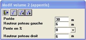 Comment calculer un auvent sur potelet de pignon
