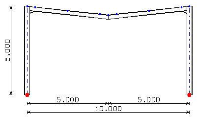 Comment faire un portique à pente inversée (forme M)