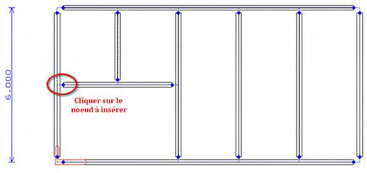 Comment ajouter des nœuds à une cotation existante ?