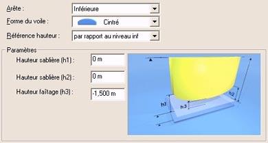 Comment créer un voile cintré