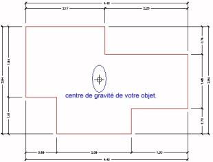 Comment trouver le centre de gravité d'un objet 2D