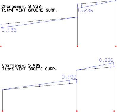 Comment faire un portique avec plusieurs niveaux de toitures isolées