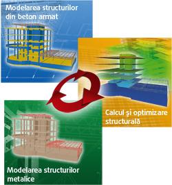 GRAITEC Produse : Software CAD si de analiza pentru proiectarea in constructii