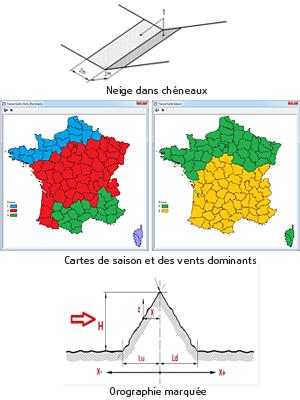 Melody 2012 - Calcul de portique / Eurocode 1 et Eurocode 3