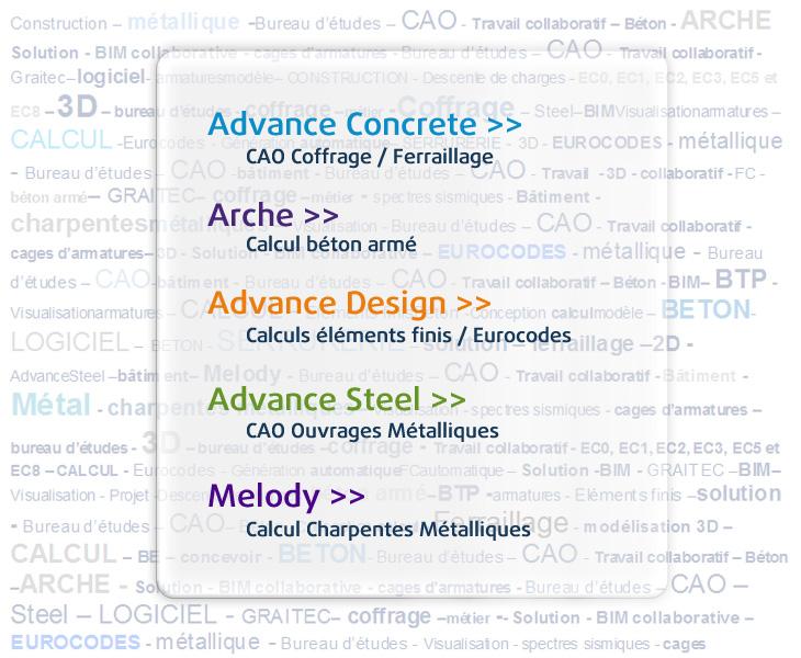 La suite CAO/CALCUL de logiciels BIM pour  les métiers du BTP