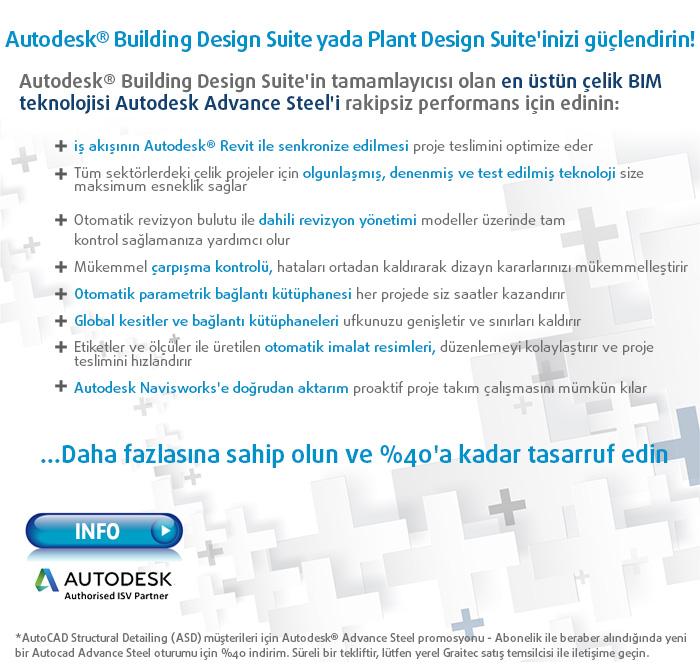 Autodesk® Building Design Suite 'inizi güçlendirin!