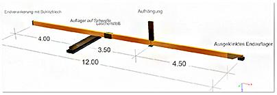 GRAITEC CS-Statik Hausbaupaket