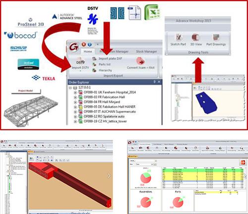 GRAITEC took on Las Vegas during the Autodesk University and Fabtech